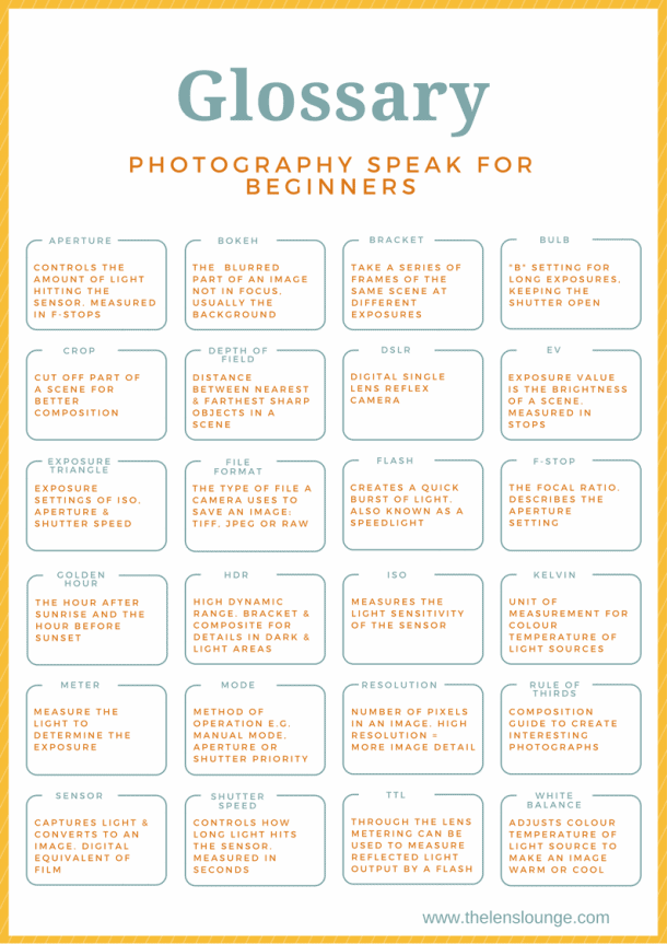photography glossary