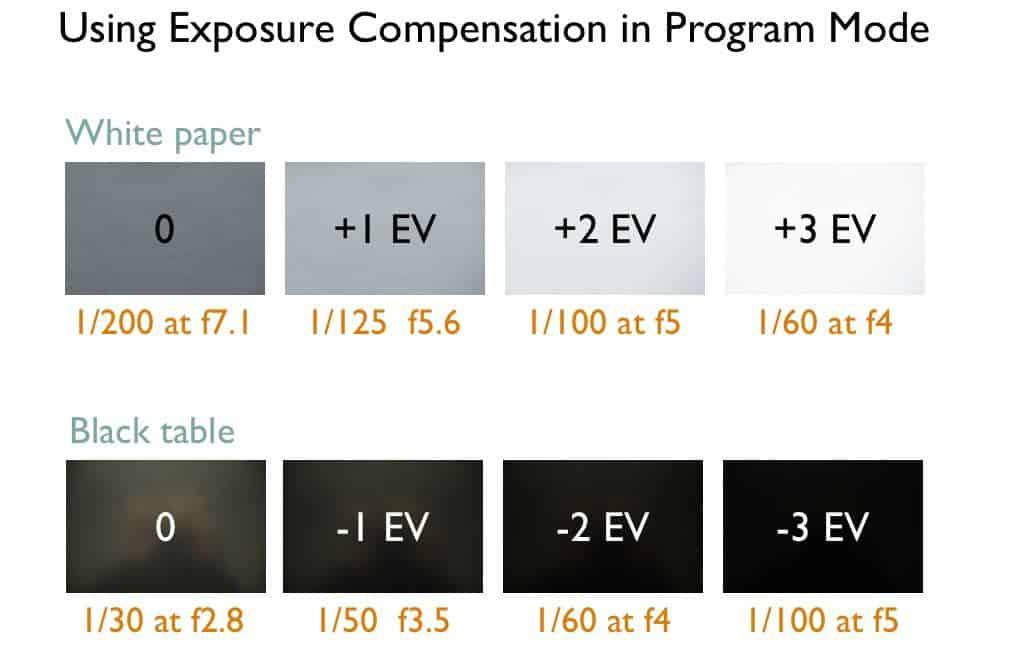 Using exposure compensation in program mode