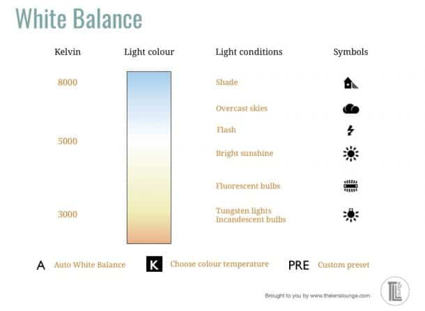 White balance cheat sheet