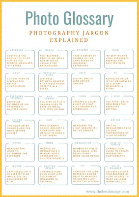 Photography jargon cheat sheet for beginner photographers