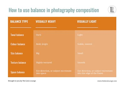 Balance in composition checklist for photographers