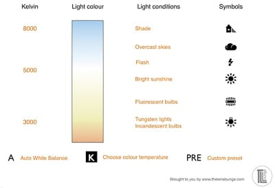 Photography white balance cheat sheet