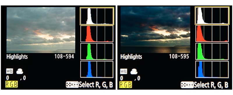LCD histograms of camera color profiles