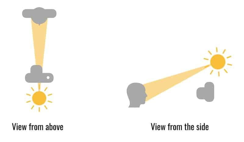 Butterfly lighting diagram pdf